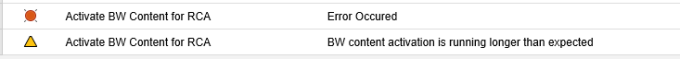 bw content error